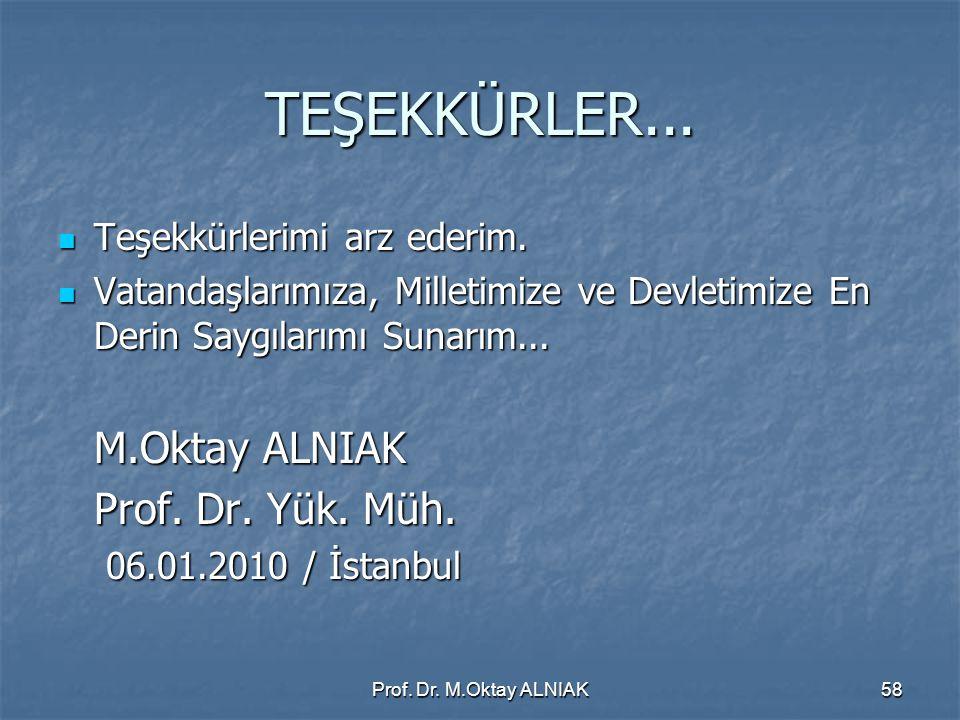 TEŞEKKÜRLER... M.Oktay ALNIAK Prof. Dr. Yük. Müh.