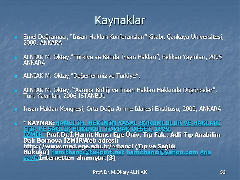 Kaynaklar Emel Doğramacı, İnsan Hakları Konferansları Kitabı, Çankaya Üniversitesi, 2000, ANKARA.