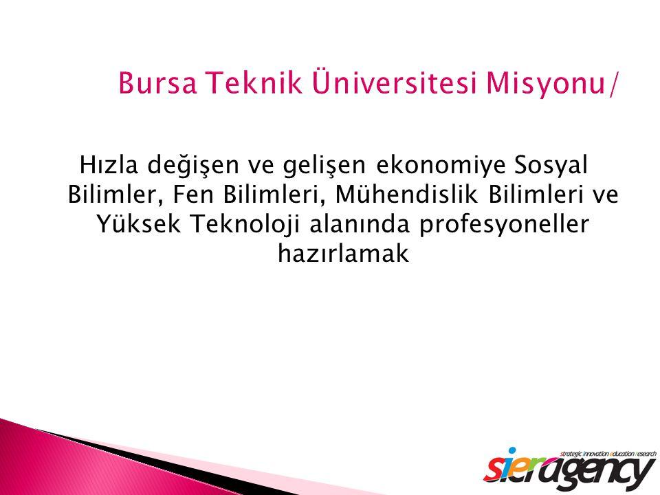 Bursa Teknik Üniversitesi Misyonu/