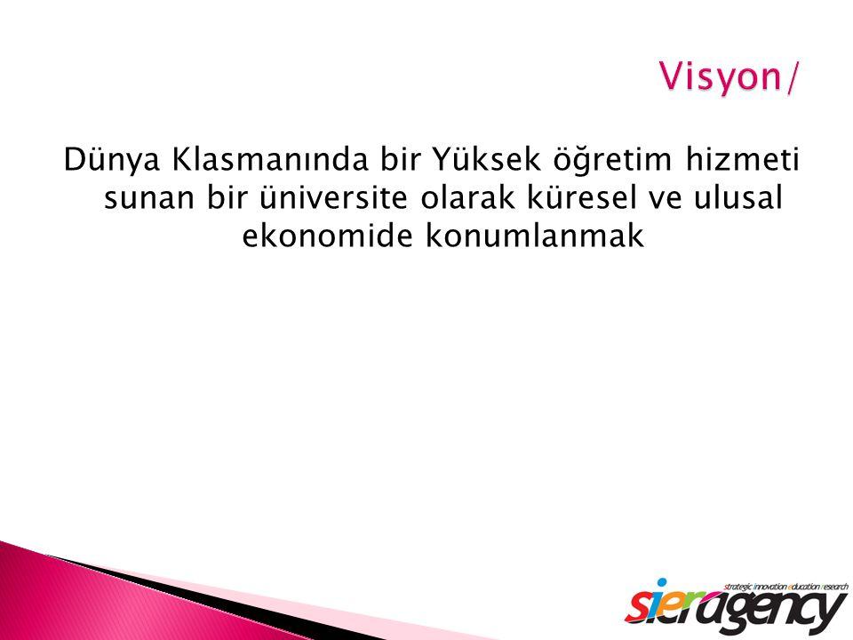 Visyon/ Dünya Klasmanında bir Yüksek öğretim hizmeti sunan bir üniversite olarak küresel ve ulusal ekonomide konumlanmak.