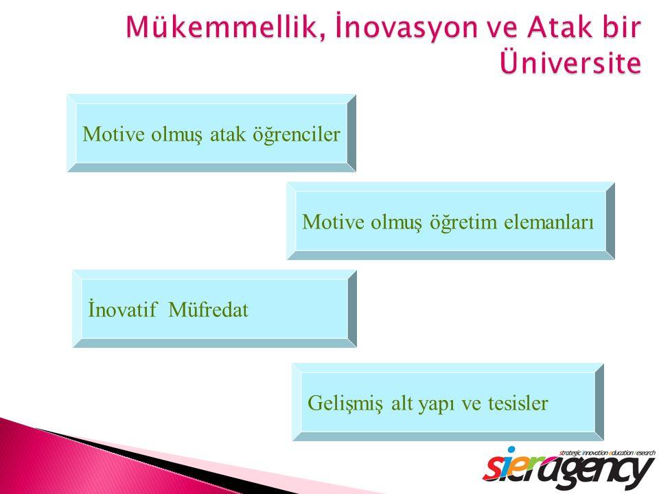 Mükemmellik, İnovasyon ve Atak bir Üniversite