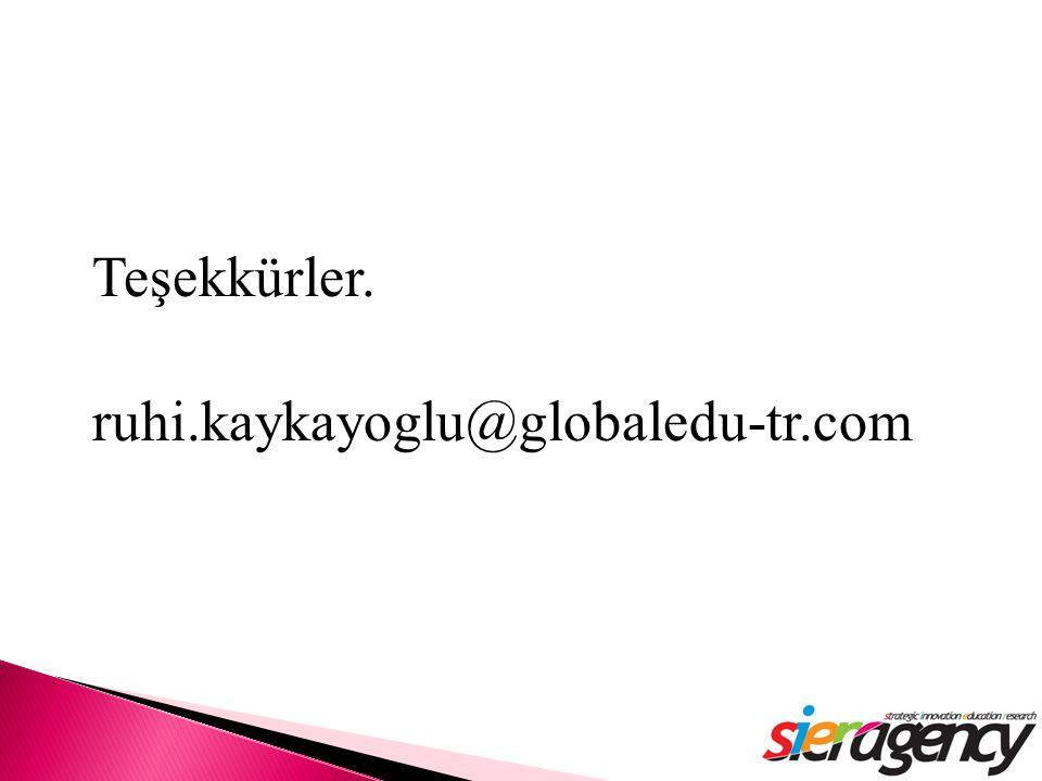 Teşekkürler. ruhi.kaykayoglu@globaledu-tr.com