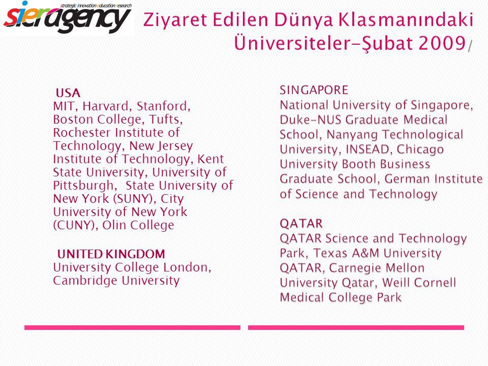 Ziyaret Edilen Dünya Klasmanındaki Üniversiteler-Şubat 2009/