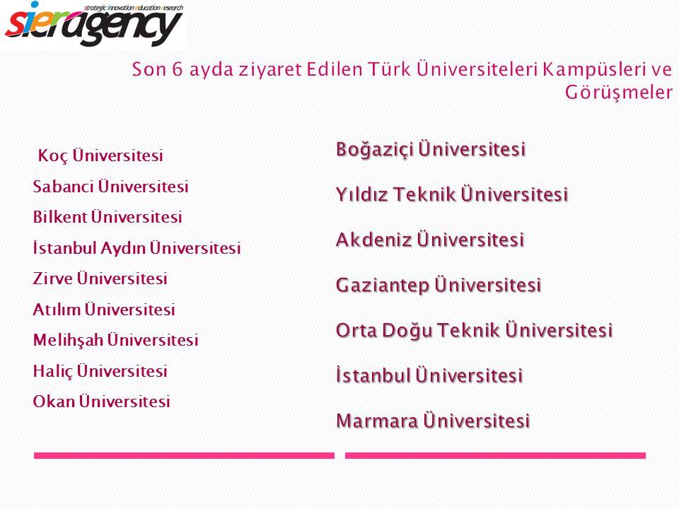 Son 6 ayda ziyaret Edilen Türk Üniversiteleri Kampüsleri ve Görüşmeler