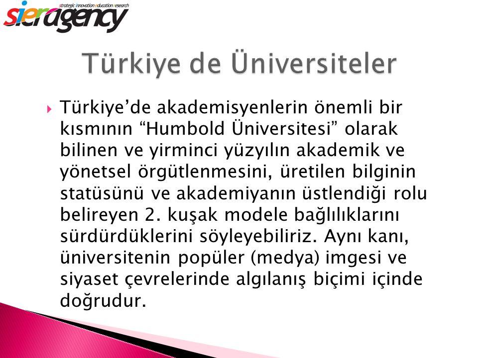 Türkiye de Üniversiteler