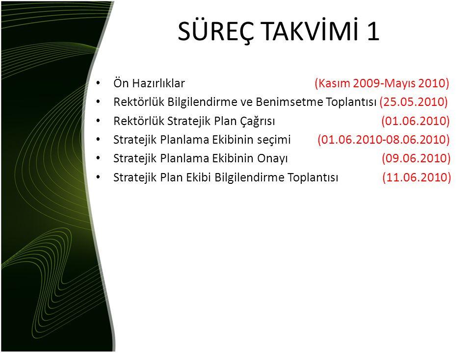 SÜREÇ TAKVİMİ 1 Ön Hazırlıklar (Kasım 2009-Mayıs 2010)