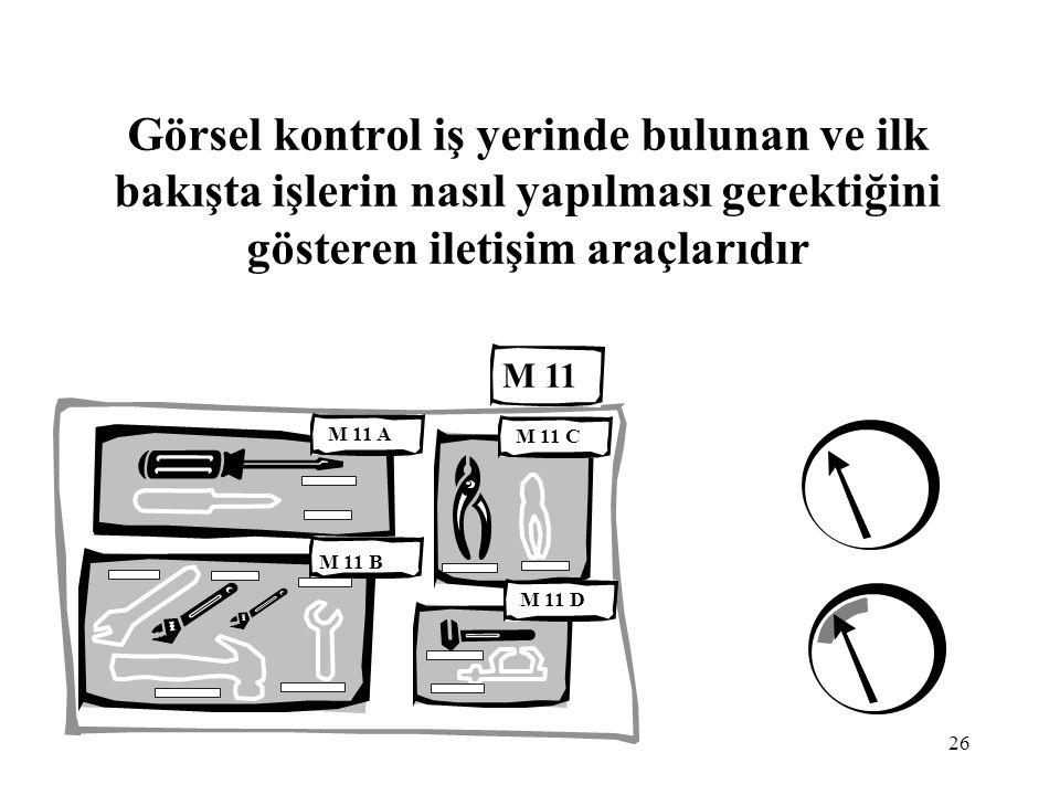 TERTİP DÜZEN 5 S. Görsel kontrol iş yerinde bulunan ve ilk bakışta işlerin nasıl yapılması gerektiğini gösteren iletişim araçlarıdır.