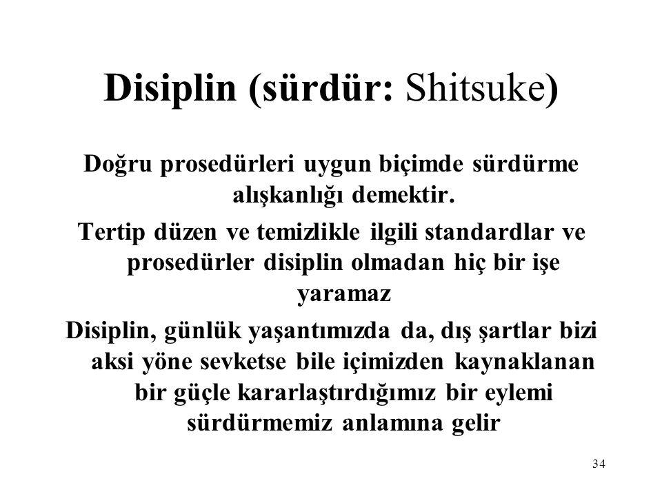 Disiplin (sürdür: Shitsuke)