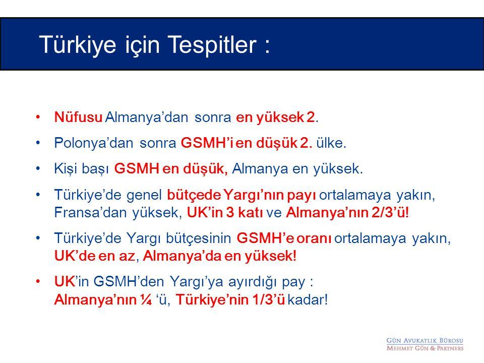 Türkiye için Tespitler :