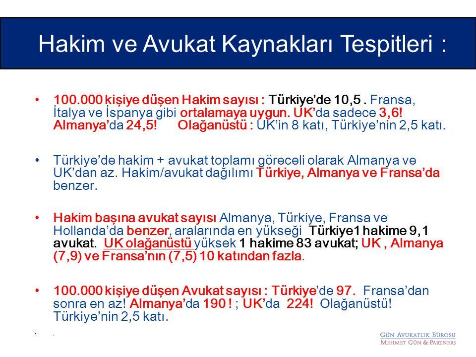 Hakim ve Avukat Kaynakları Tespitleri :