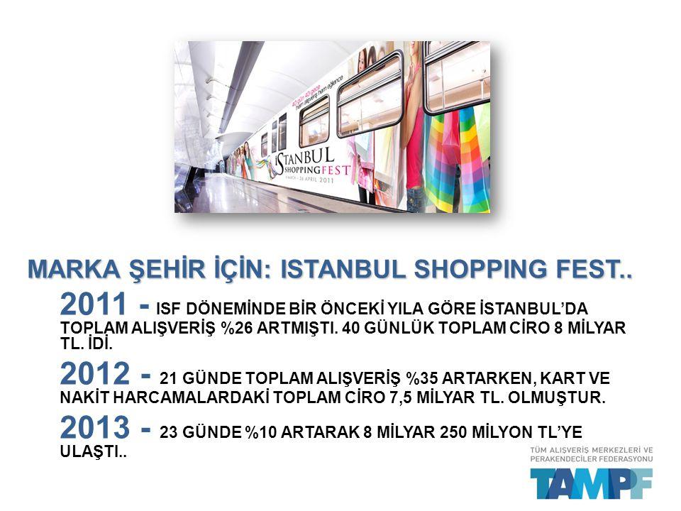MARKA ŞEHİR İÇİN: ISTANBUL SHOPPING FEST..