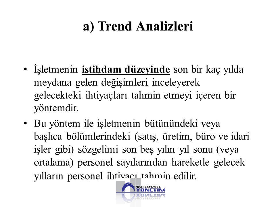 a) Trend Analizleri