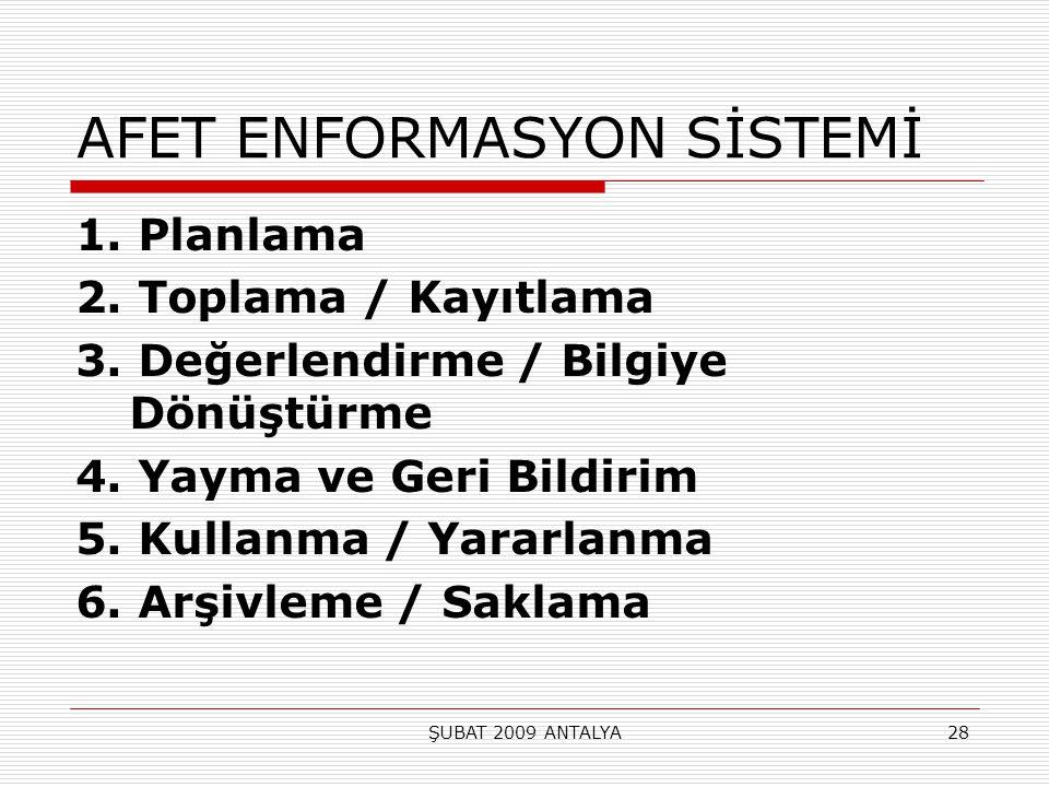 AFET ENFORMASYON SİSTEMİ