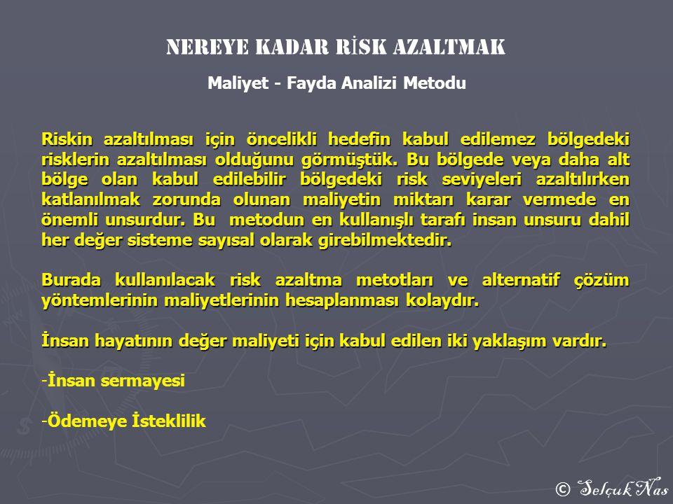 Maliyet - Fayda Analizi Metodu