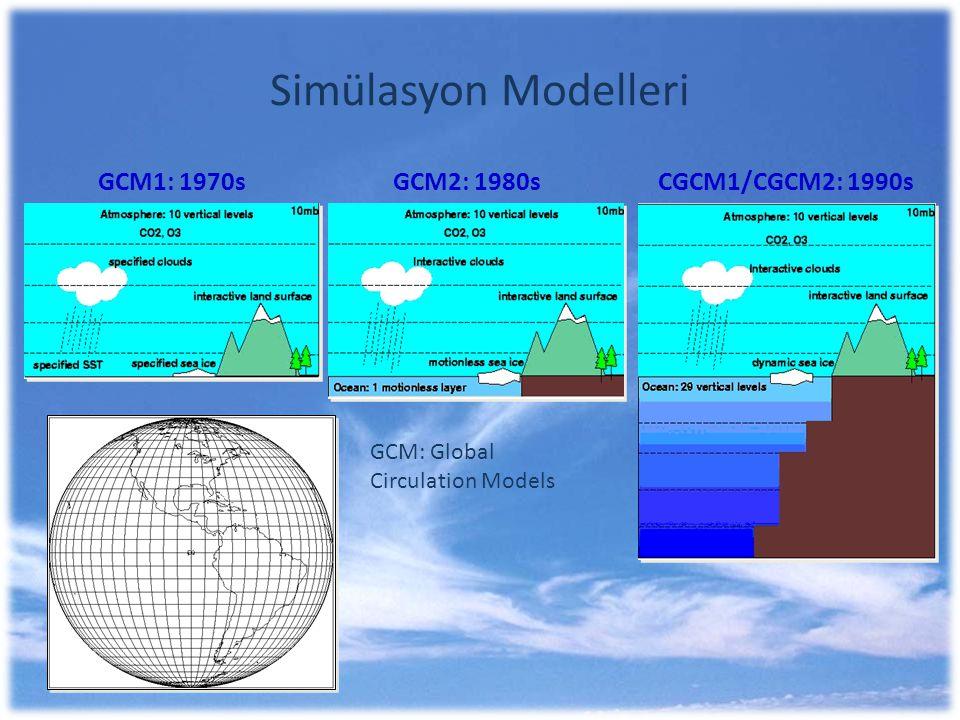 Simülasyon Modelleri GCM1: 1970s GCM2: 1980s CGCM1/CGCM2: 1990s