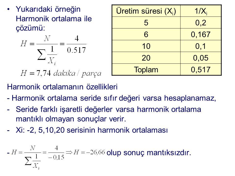 Yukarıdaki örneğin Harmonik ortalama ile çözümü: