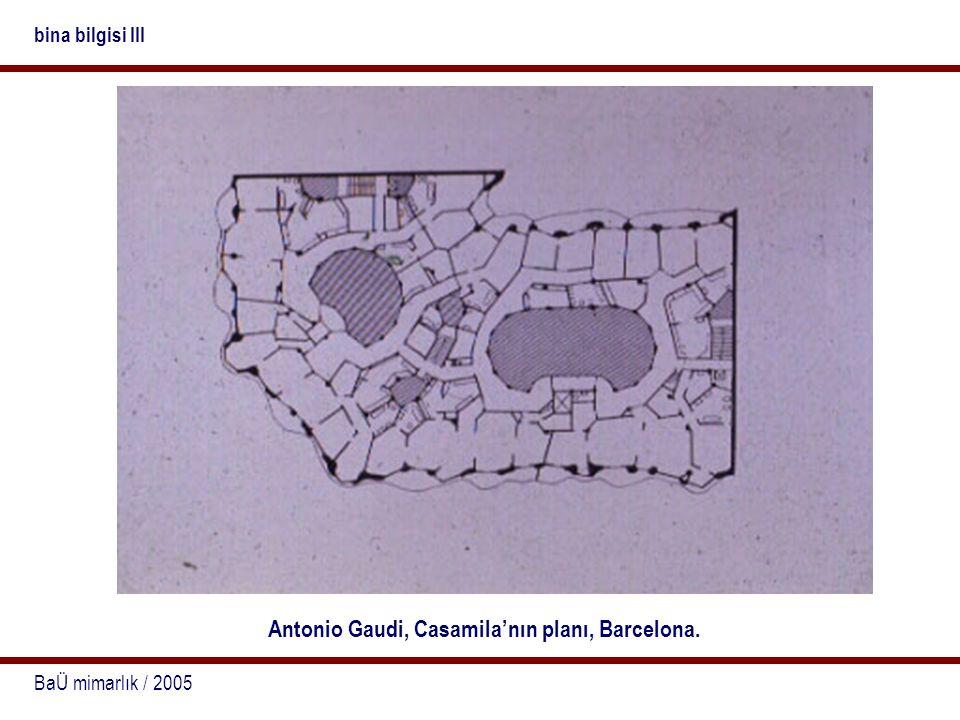 Antonio Gaudi, Casamila'nın planı, Barcelona.