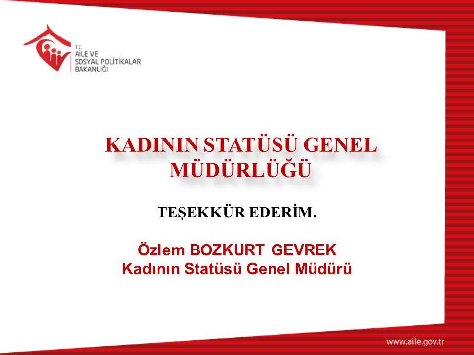 KADININ STATÜSÜ GENEL MÜDÜRLÜĞÜ Kadının Statüsü Genel Müdürü