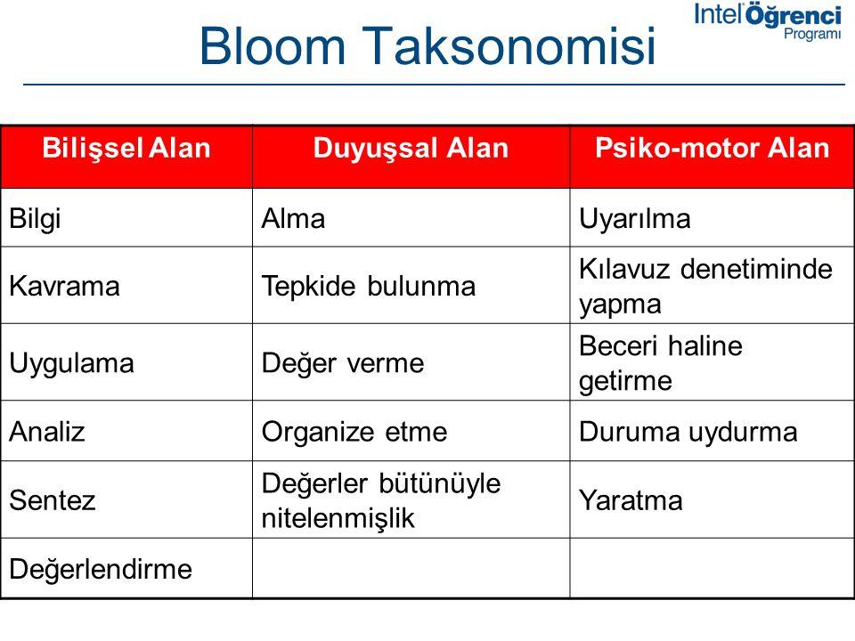 Bloom Taksonomisi Bilişsel Alan Duyuşsal Alan Psiko-motor Alan Bilgi