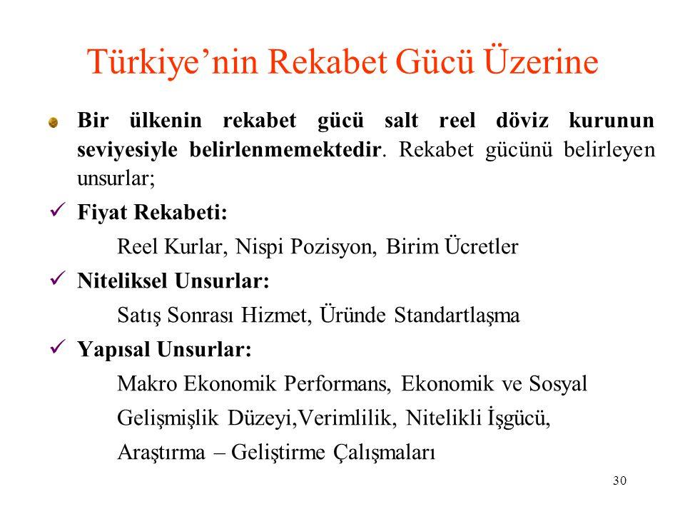 Türkiye'nin Rekabet Gücü Üzerine