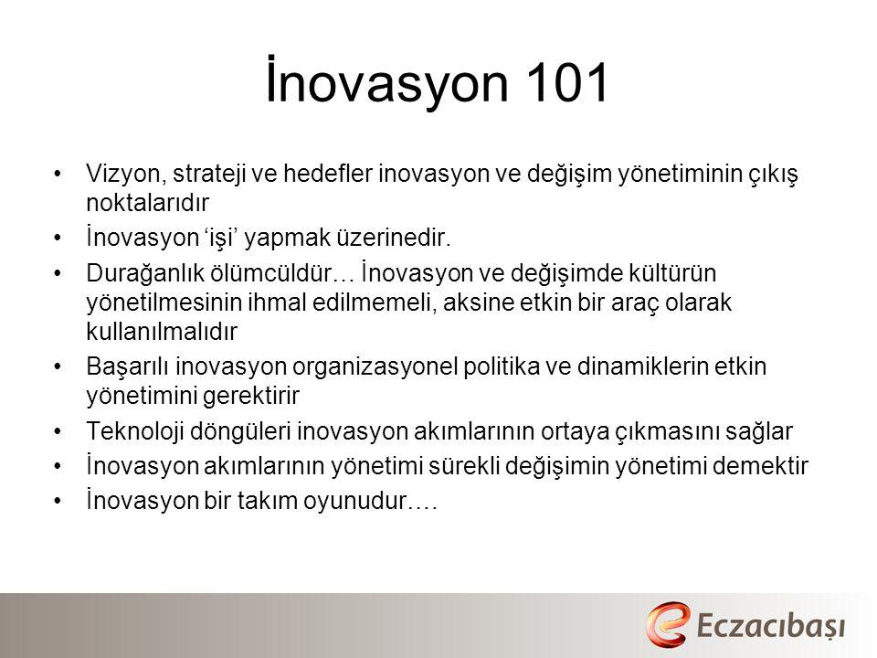İnovasyon 101 Vizyon, strateji ve hedefler inovasyon ve değişim yönetiminin çıkış noktalarıdır. İnovasyon 'işi' yapmak üzerinedir.