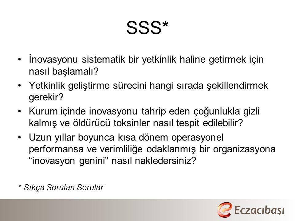 SSS* İnovasyonu sistematik bir yetkinlik haline getirmek için nasıl başlamalı Yetkinlik geliştirme sürecini hangi sırada şekillendirmek gerekir