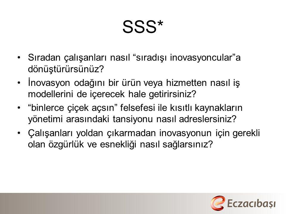SSS* Sıradan çalışanları nasıl sıradışı inovasyoncular a dönüştürürsünüz