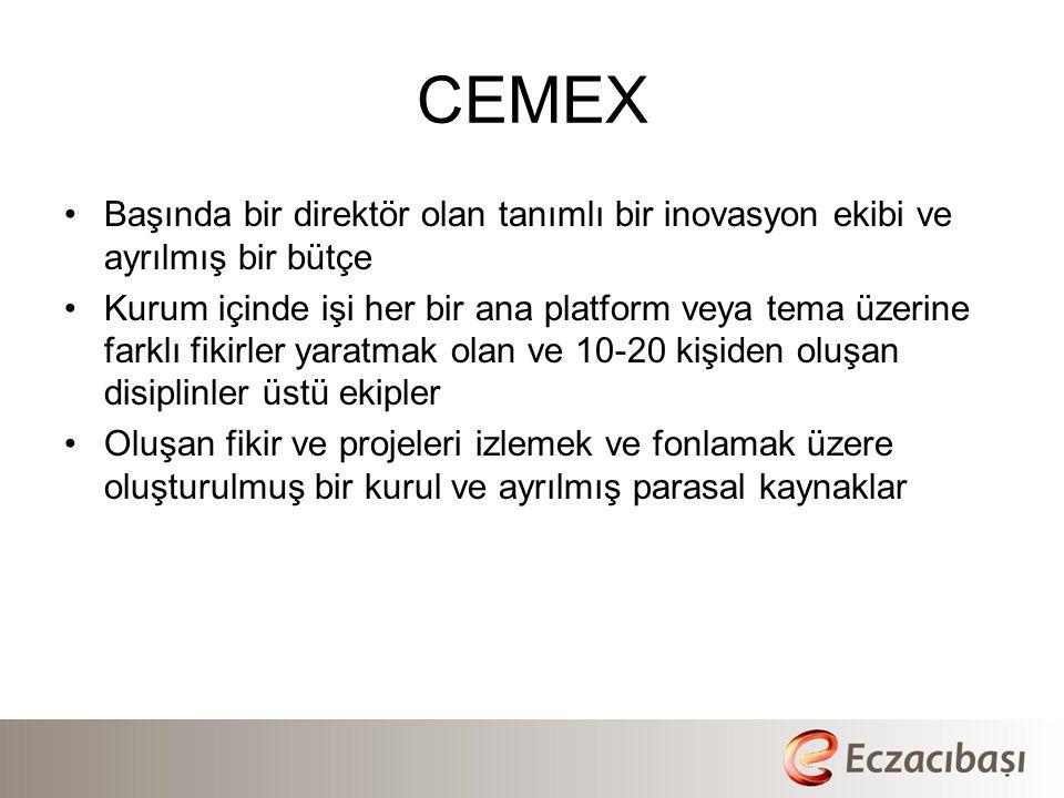 CEMEX Başında bir direktör olan tanımlı bir inovasyon ekibi ve ayrılmış bir bütçe.