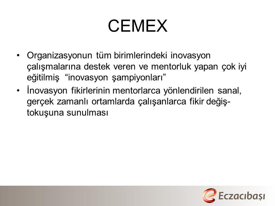 CEMEX Organizasyonun tüm birimlerindeki inovasyon çalışmalarına destek veren ve mentorluk yapan çok iyi eğitilmiş inovasyon şampiyonları