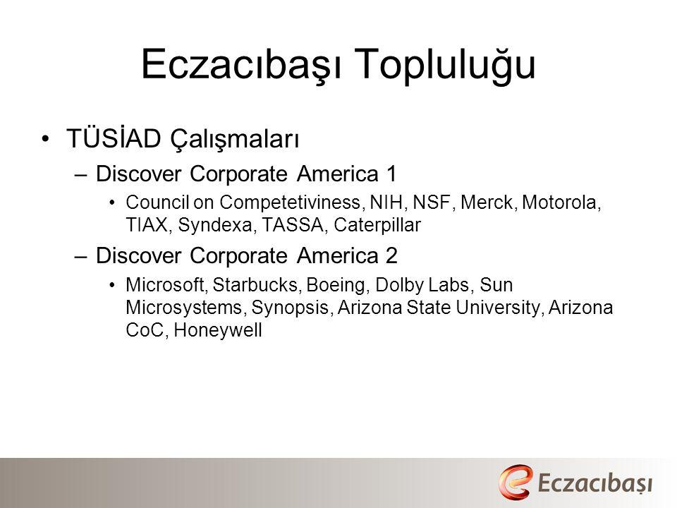 Eczacıbaşı Topluluğu TÜSİAD Çalışmaları Discover Corporate America 1