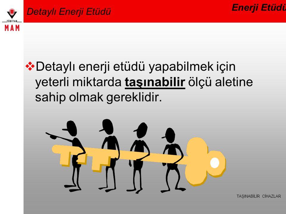 Detaylı Enerji Etüdü Enerji Etüdü. Detaylı enerji etüdü yapabilmek için yeterli miktarda taşınabilir ölçü aletine sahip olmak gereklidir.