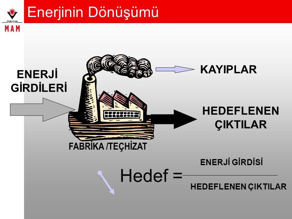 Hedef = Enerjinin Dönüşümü KAYIPLAR ENERJİ GİRDİLERİ