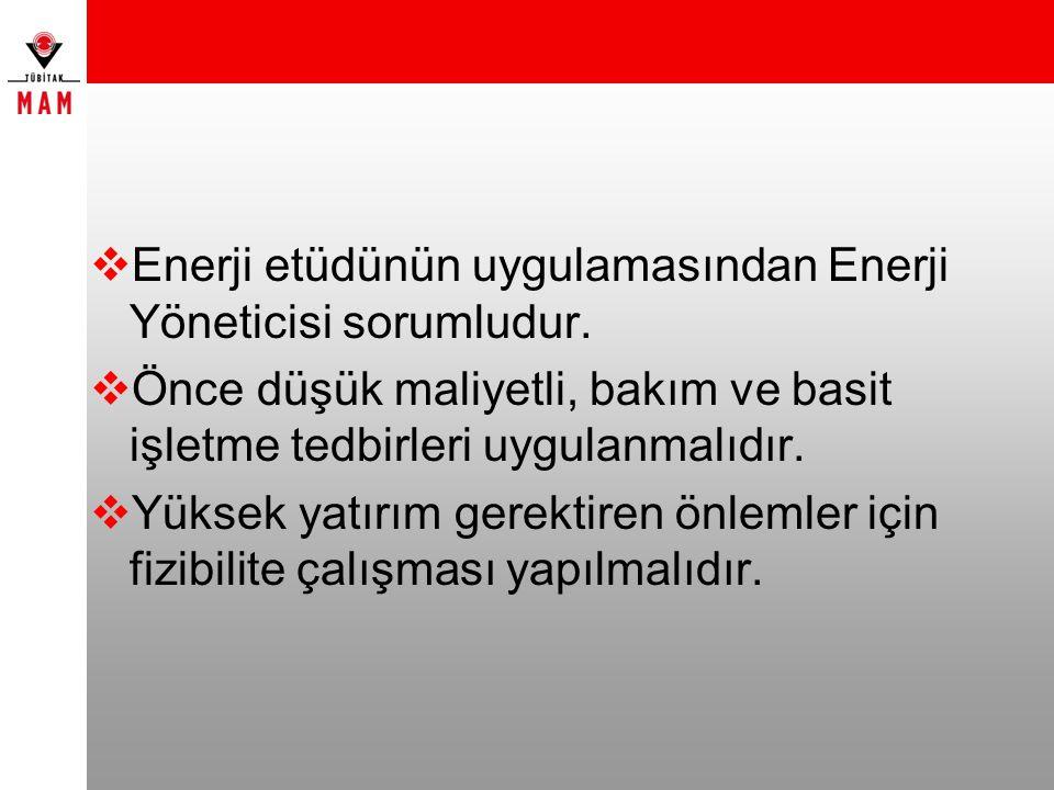 Enerji etüdünün uygulamasından Enerji Yöneticisi sorumludur.