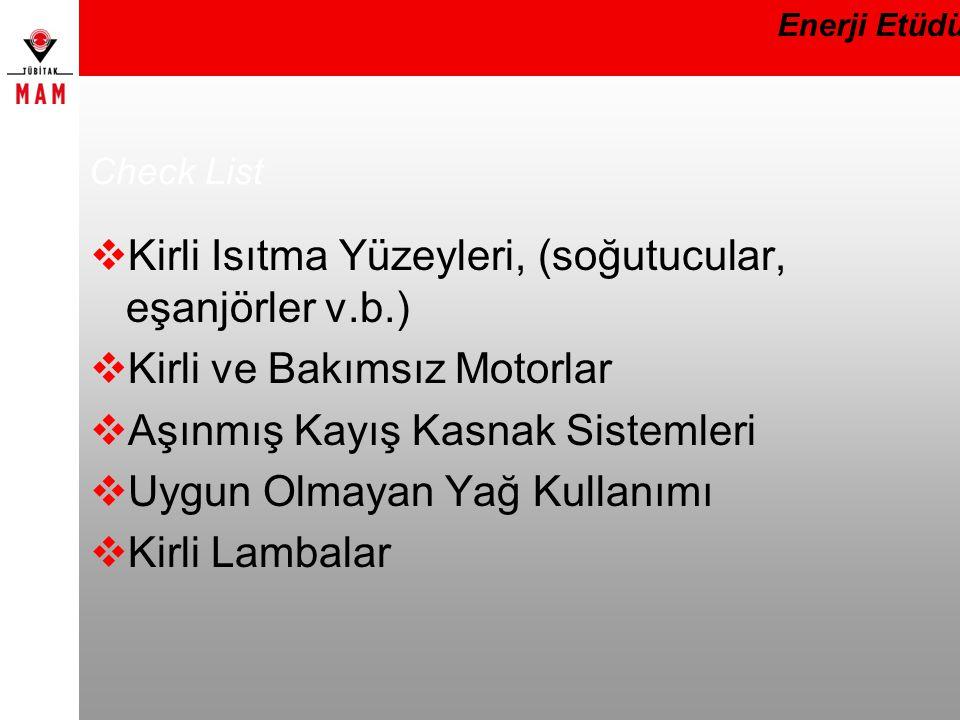 Check List Kirli Isıtma Yüzeyleri, (soğutucular, eşanjörler v.b.)