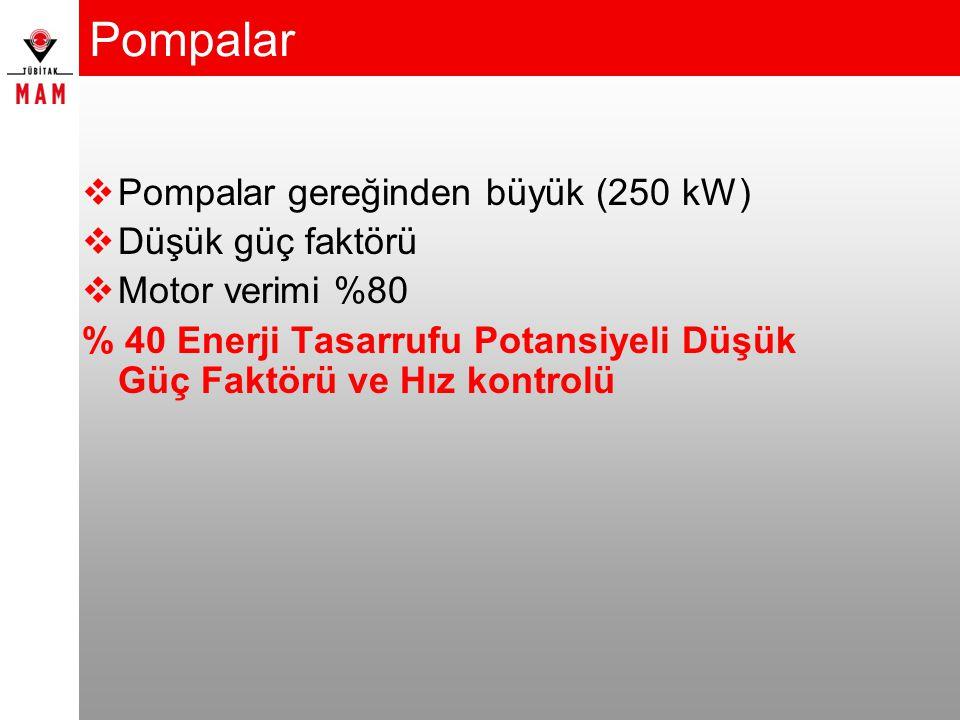 Pompalar Pompalar gereğinden büyük (250 kW) Düşük güç faktörü