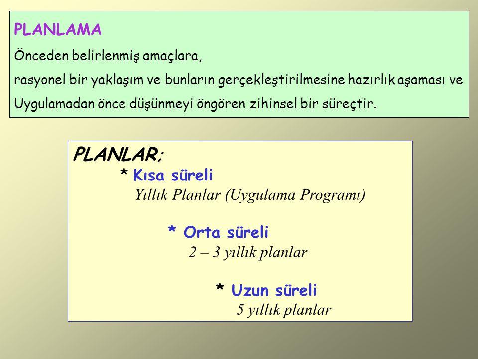 PLANLAR; PLANLAMA * Kısa süreli Yıllık Planlar (Uygulama Programı)