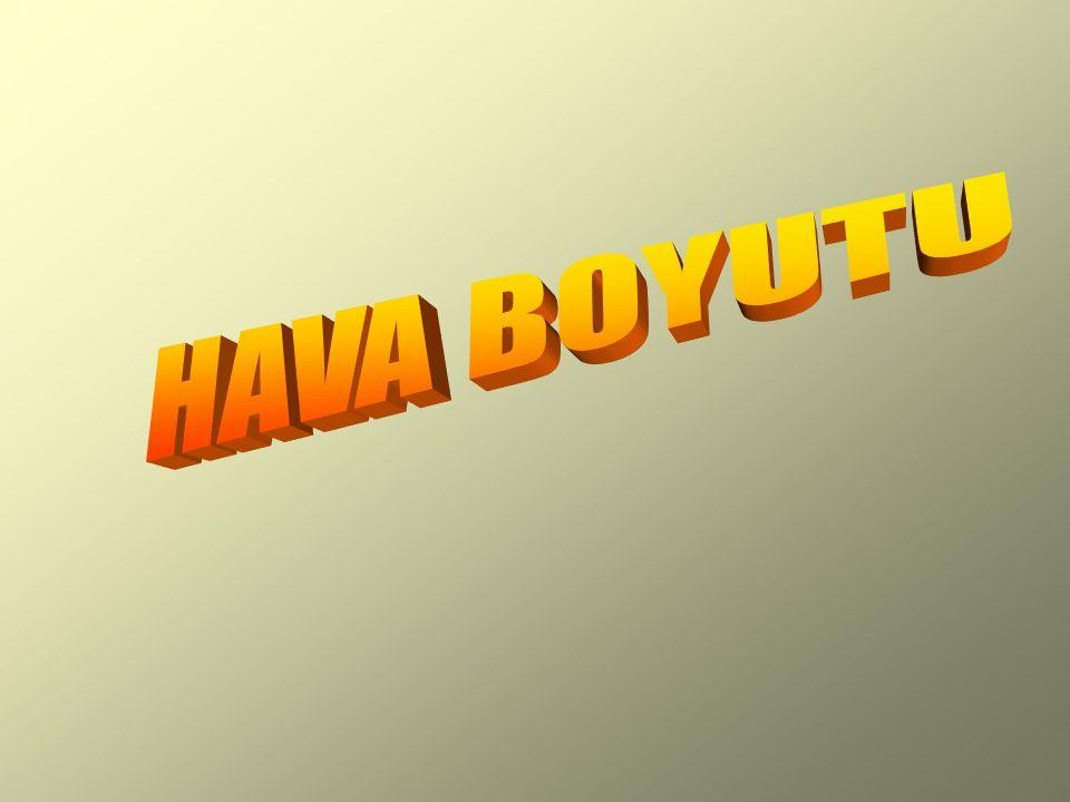 HAVA BOYUTU