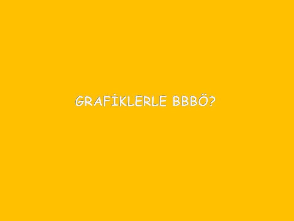 GRAFİKLERLE BBBÖ