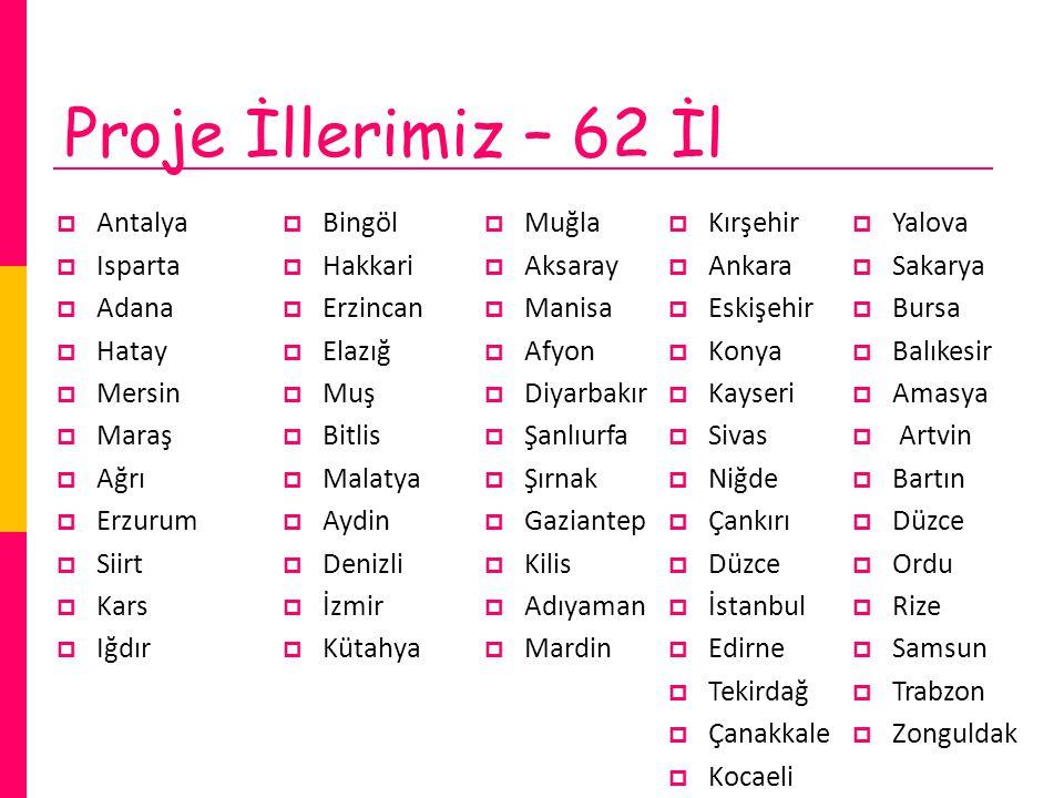 Proje İllerimiz – 62 İl Antalya Isparta Adana Hatay Mersin Maraş Ağrı