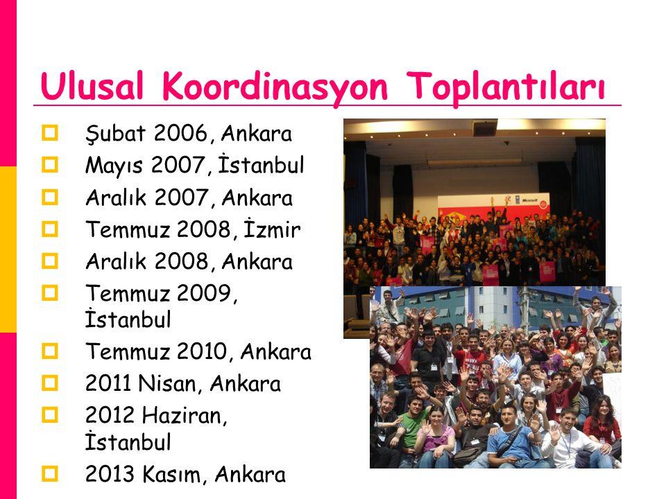 Ulusal Koordinasyon Toplantıları