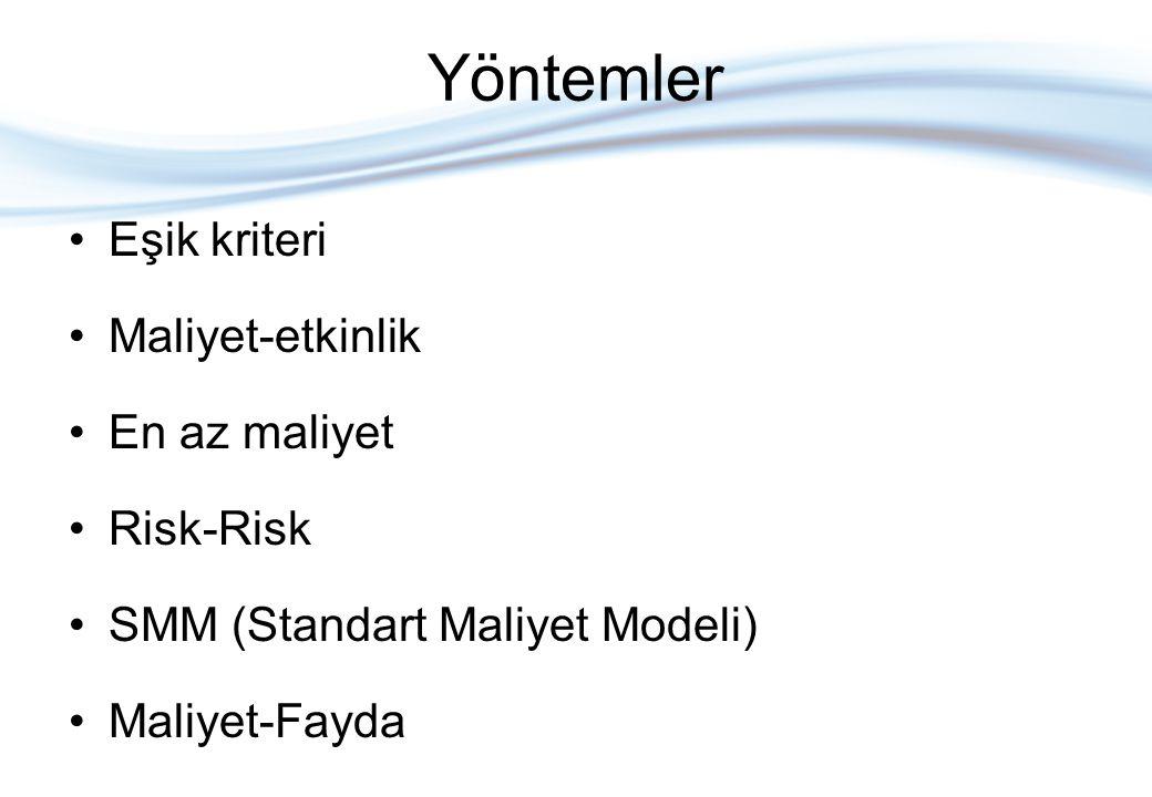 Yöntemler Eşik kriteri Maliyet-etkinlik En az maliyet Risk-Risk