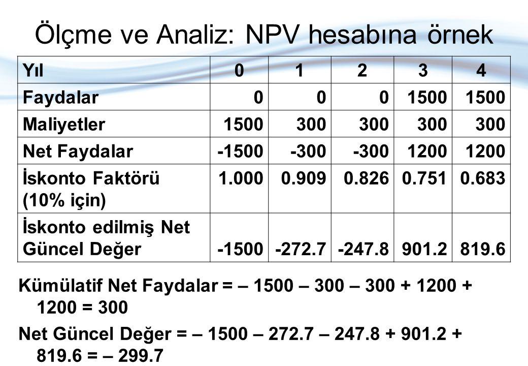 Ölçme ve Analiz: NPV hesabına örnek