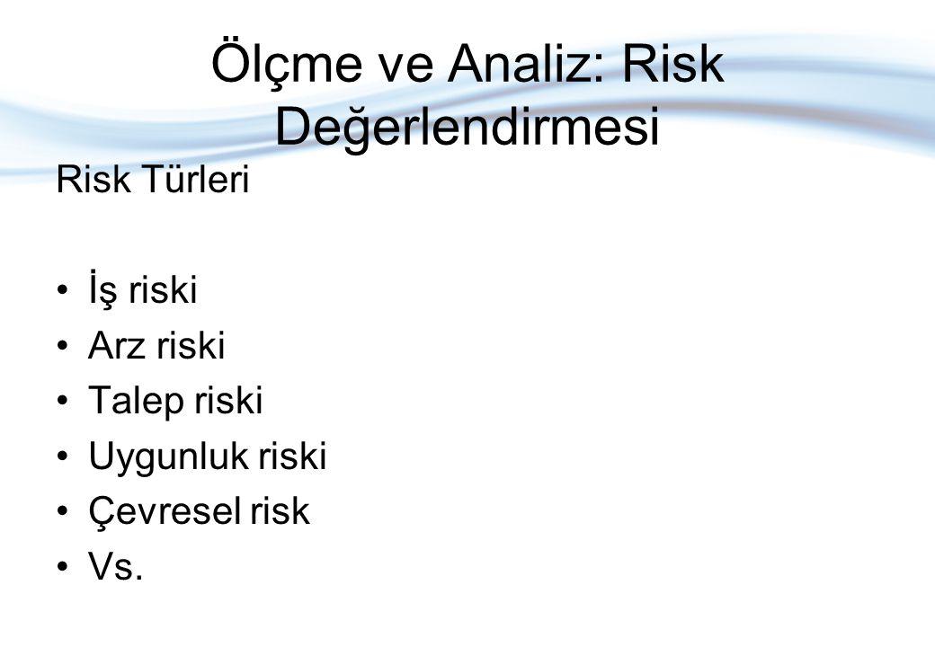 Ölçme ve Analiz: Risk Değerlendirmesi