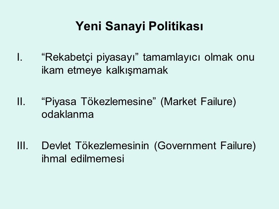 Yeni Sanayi Politikası