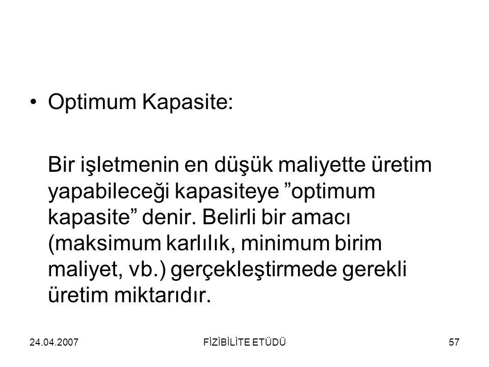 Optimum Kapasite: