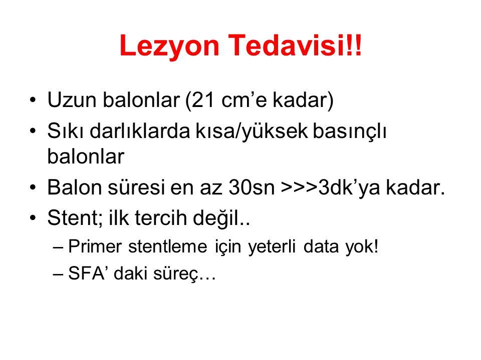 Lezyon Tedavisi!! Uzun balonlar (21 cm'e kadar)