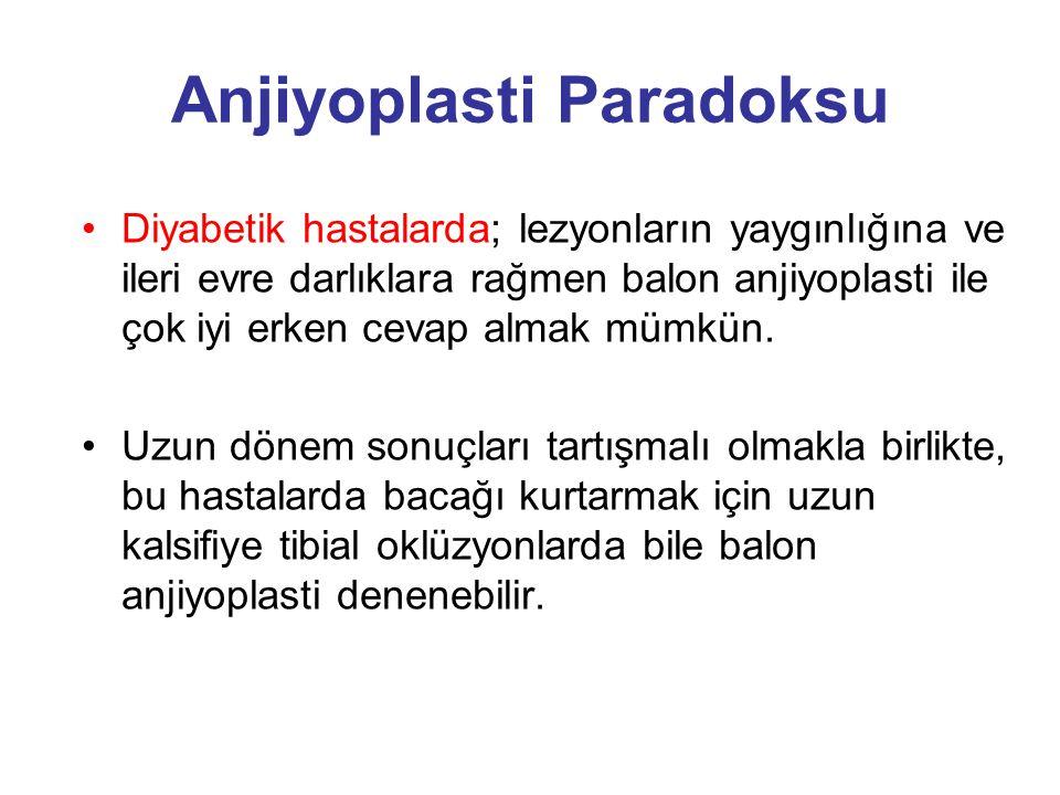 Anjiyoplasti Paradoksu