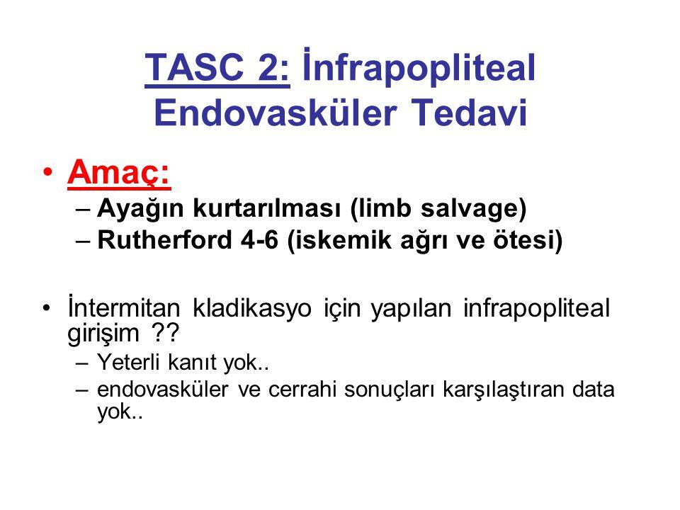 TASC 2: İnfrapopliteal Endovasküler Tedavi