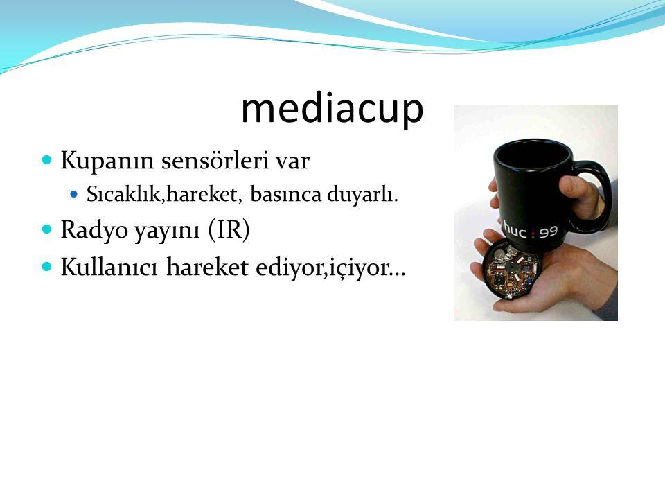 mediacup Kupanın sensörleri var Radyo yayını (IR)