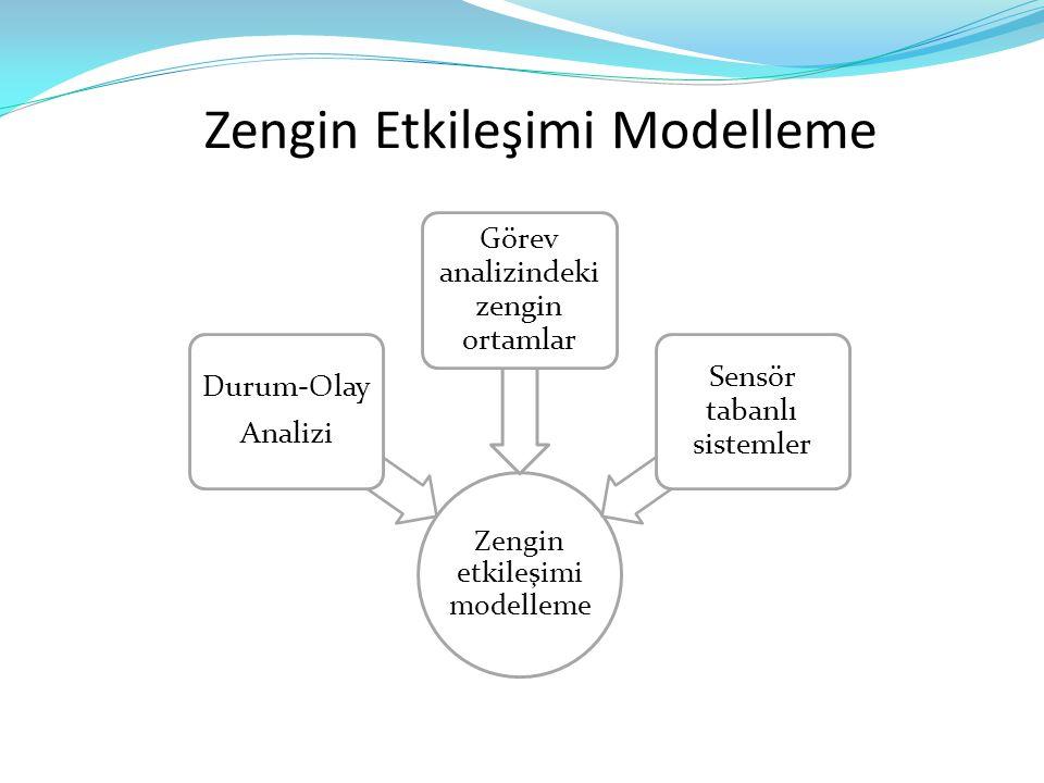 Zengin Etkileşimi Modelleme